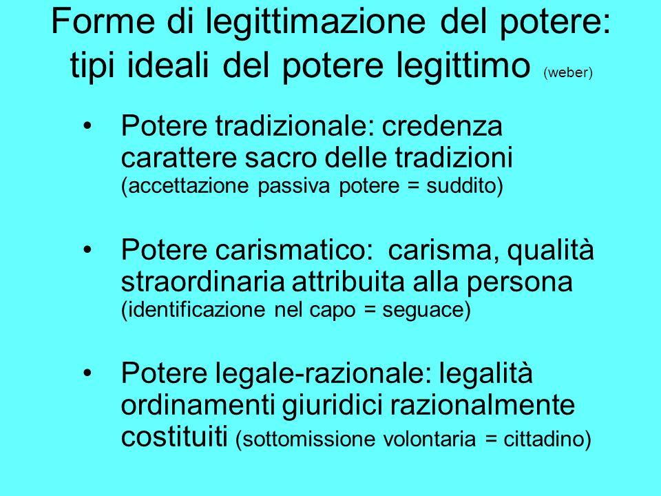 Forme di legittimazione del potere: tipi ideali del potere legittimo (weber)