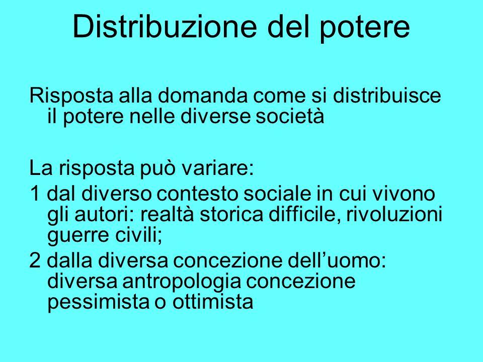 Distribuzione del potere