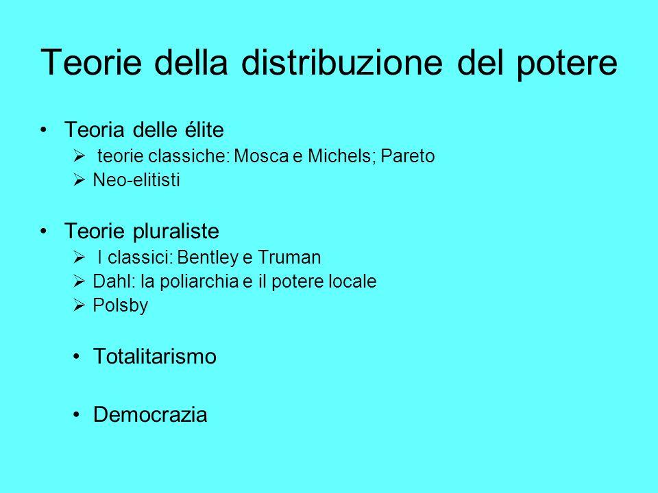 Teorie della distribuzione del potere