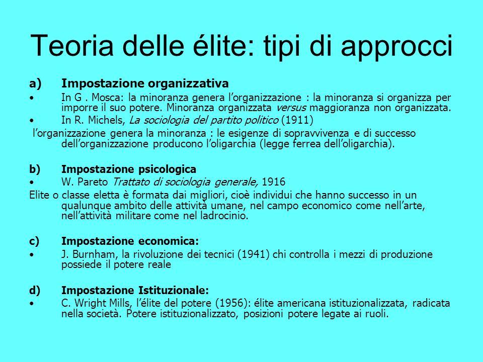 Teoria delle élite: tipi di approcci