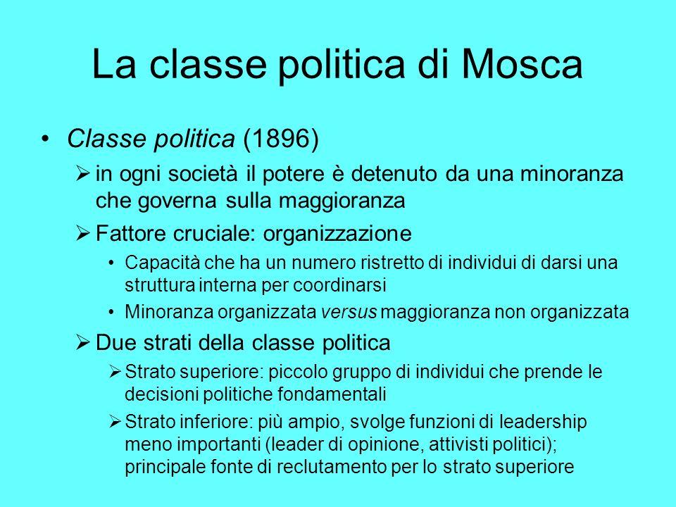 La classe politica di Mosca