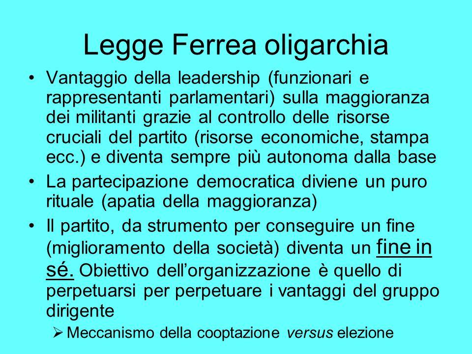 Legge Ferrea oligarchia