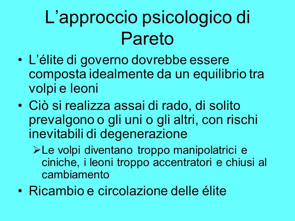 L'approccio psicologico di Pareto
