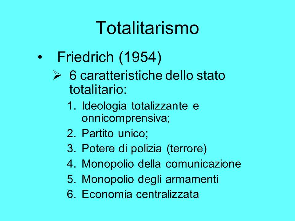 Totalitarismo Friedrich (1954)