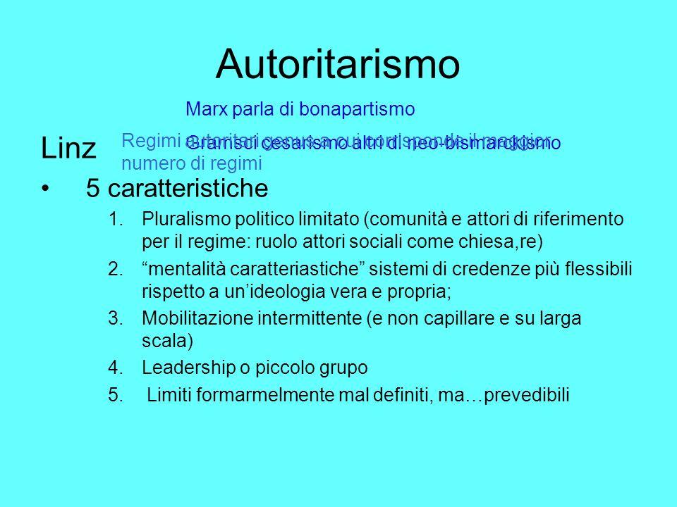 Autoritarismo Linz 5 caratteristiche Marx parla di bonapartismo