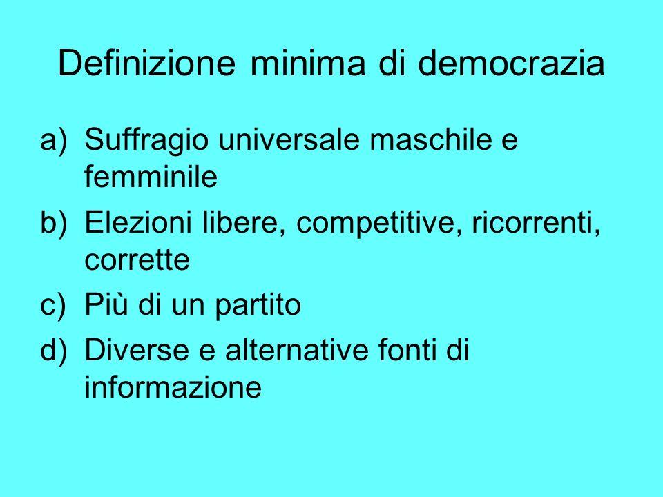 Definizione minima di democrazia