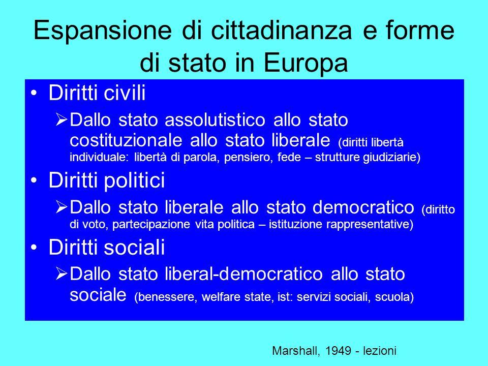 Espansione di cittadinanza e forme di stato in Europa