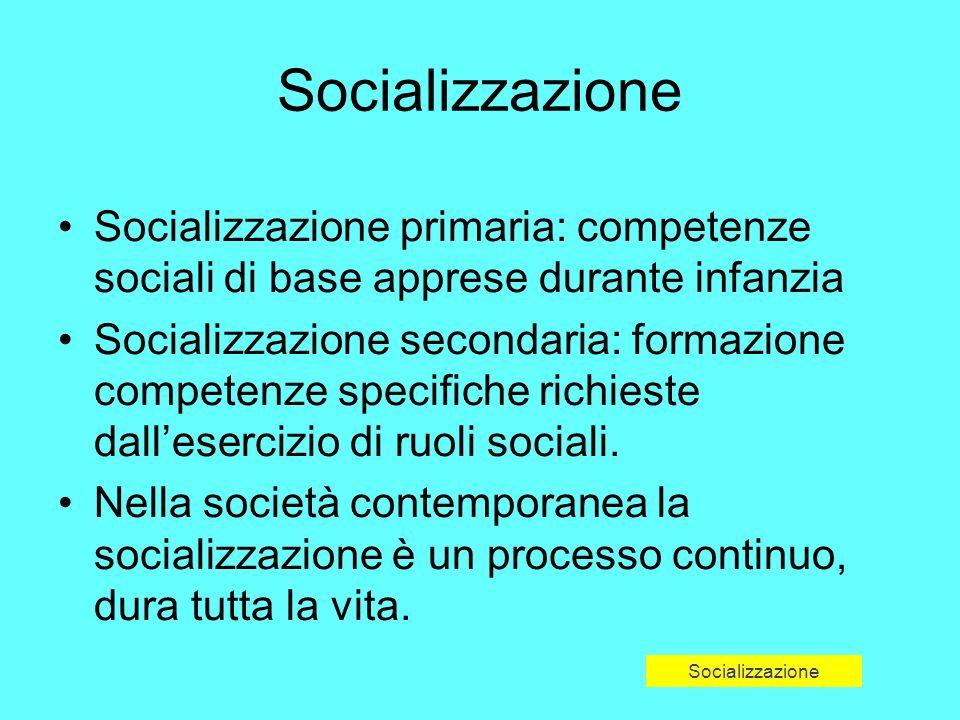 Socializzazione Socializzazione primaria: competenze sociali di base apprese durante infanzia.