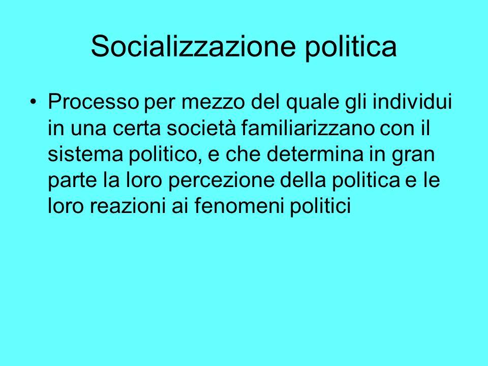 Socializzazione politica