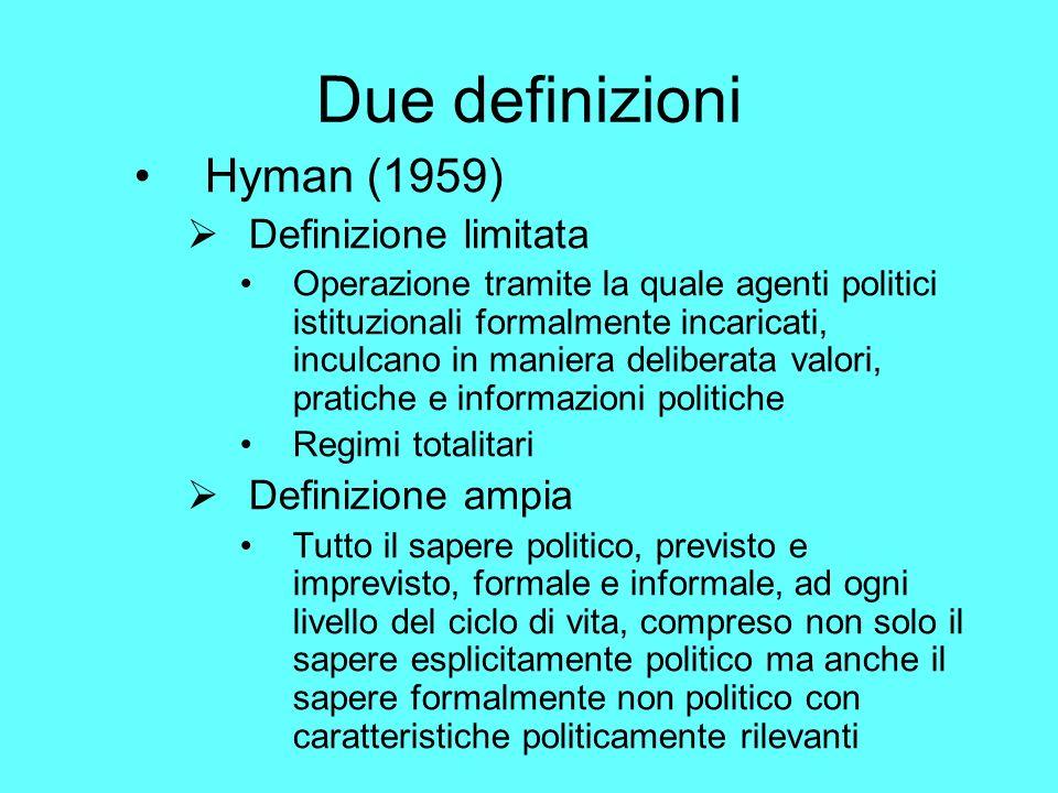 Due definizioni Hyman (1959) Definizione limitata Definizione ampia