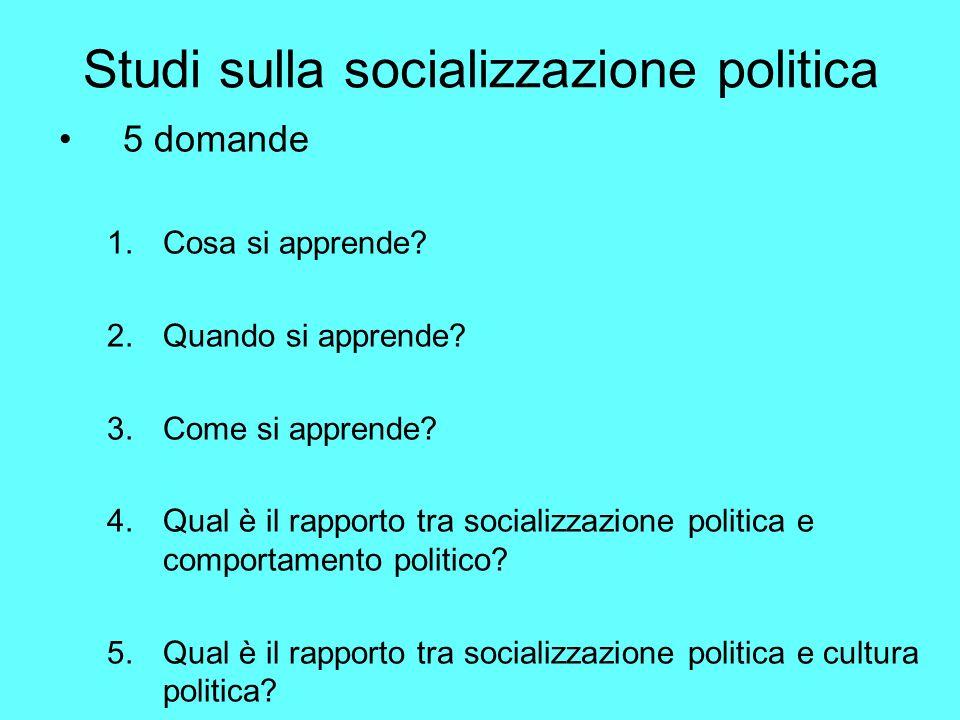 Studi sulla socializzazione politica