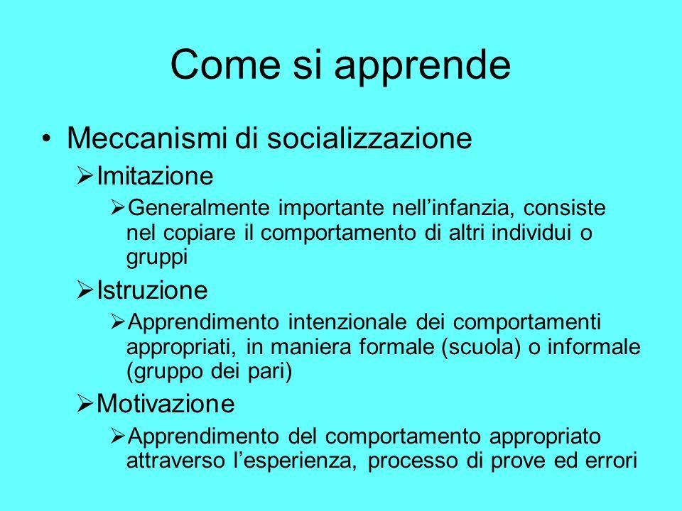 Come si apprende Meccanismi di socializzazione Imitazione Istruzione
