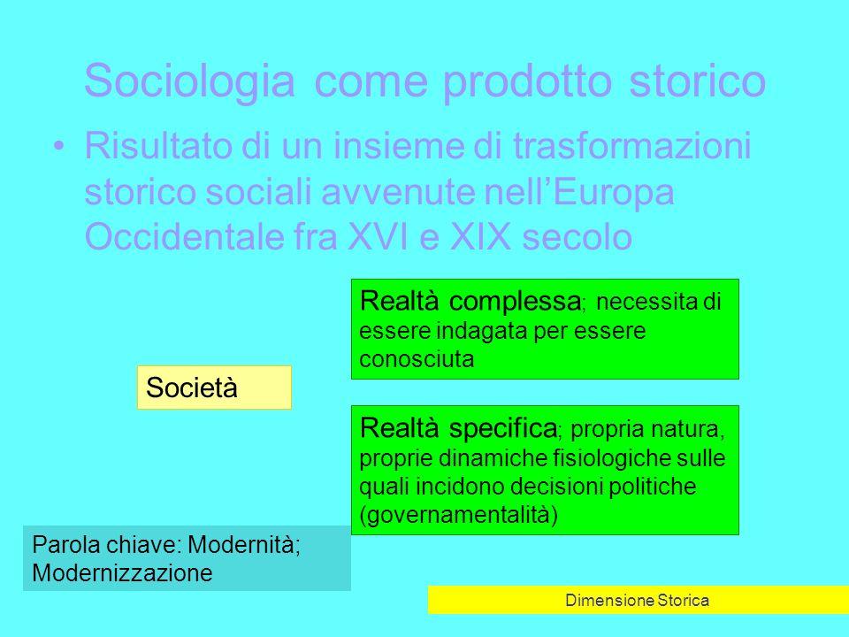 Sociologia come prodotto storico