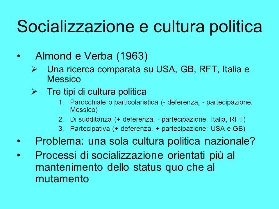 Socializzazione e cultura politica