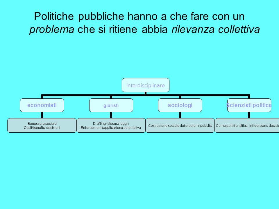 Politiche pubbliche hanno a che fare con un problema che si ritiene abbia rilevanza collettiva