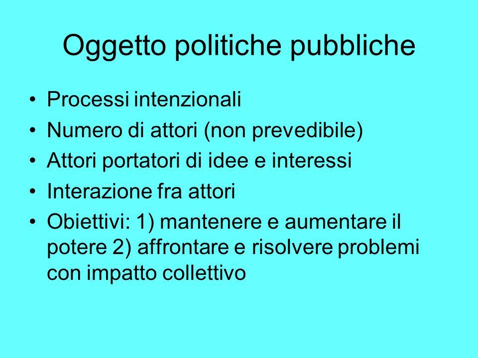 Oggetto politiche pubbliche