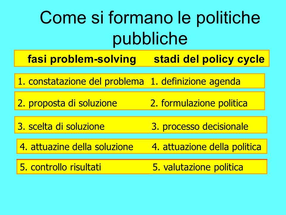 Come si formano le politiche pubbliche