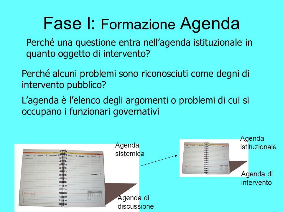 Fase I: Formazione Agenda