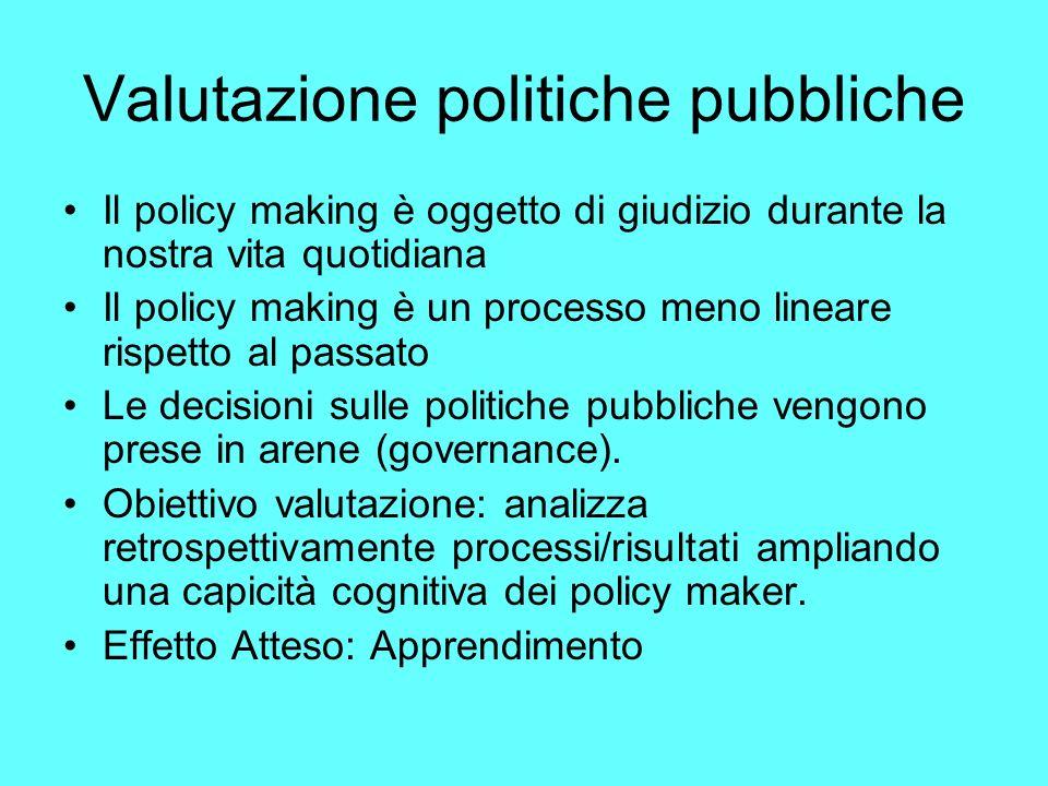 Valutazione politiche pubbliche
