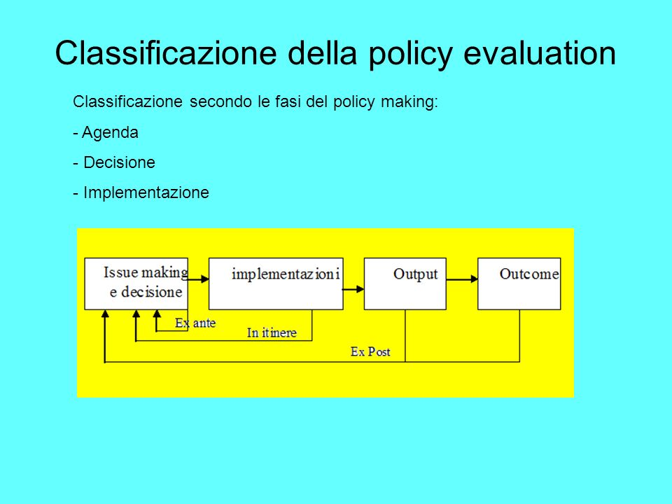 Classificazione della policy evaluation
