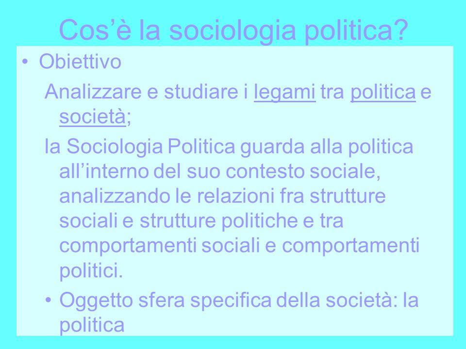 Cos'è la sociologia politica
