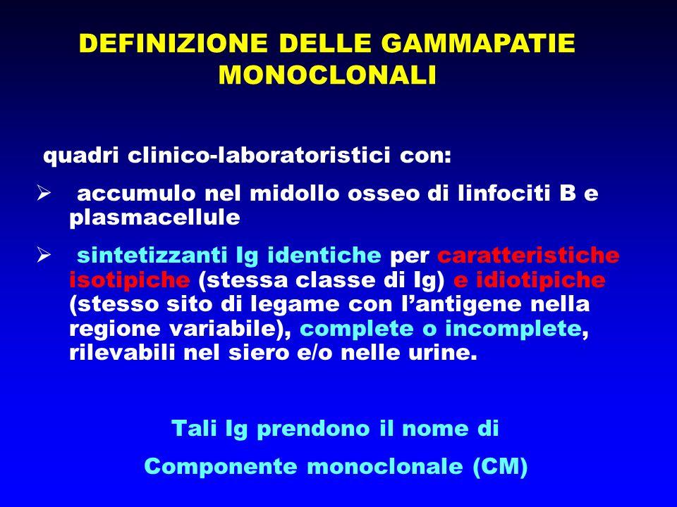 Tali Ig prendono il nome di Componente monoclonale (CM)