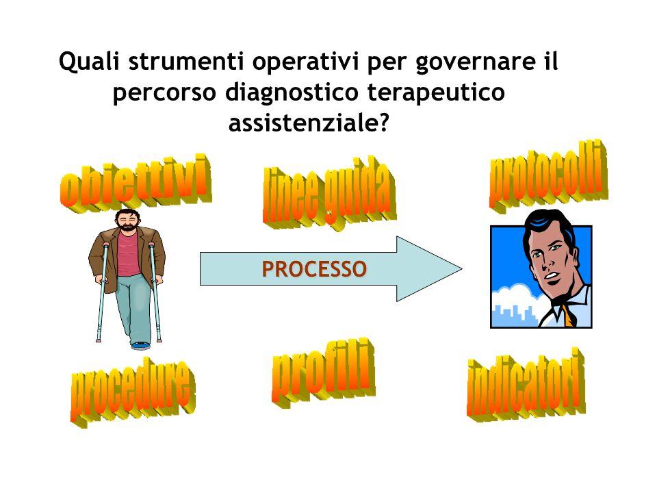 Quali strumenti operativi per governare il percorso diagnostico terapeutico assistenziale