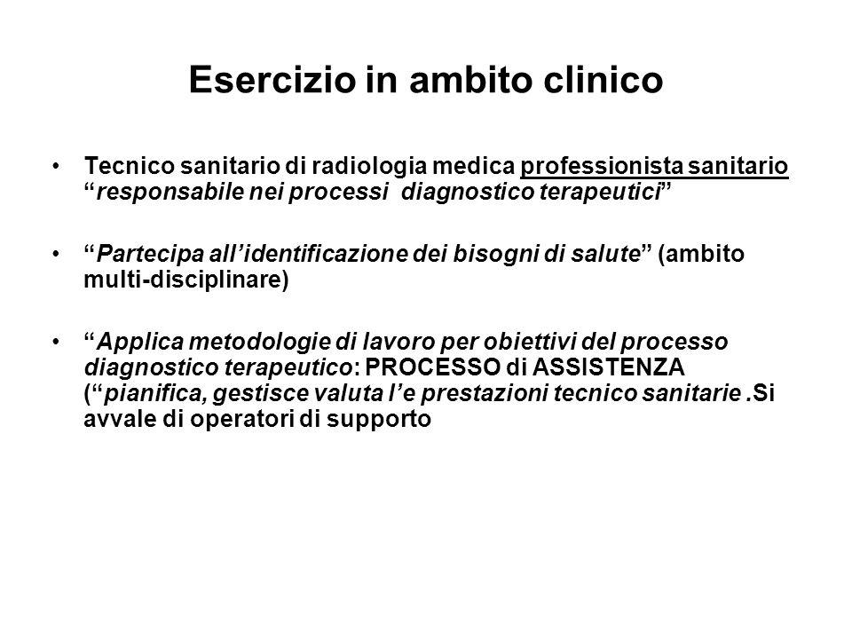 Esercizio in ambito clinico
