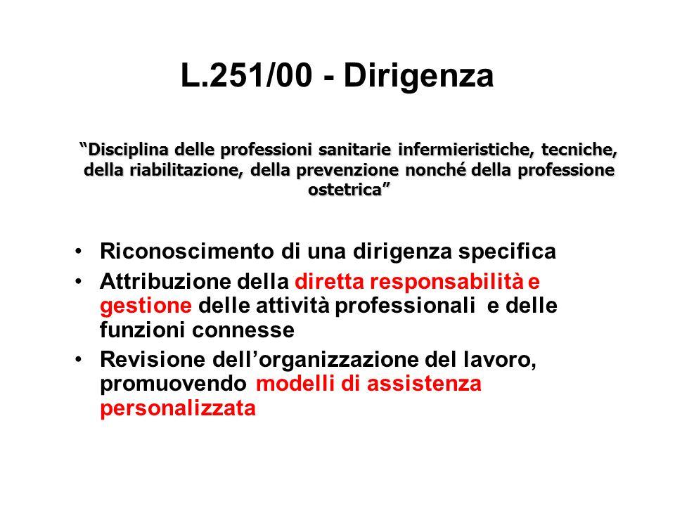 L.251/00 - Dirigenza Riconoscimento di una dirigenza specifica