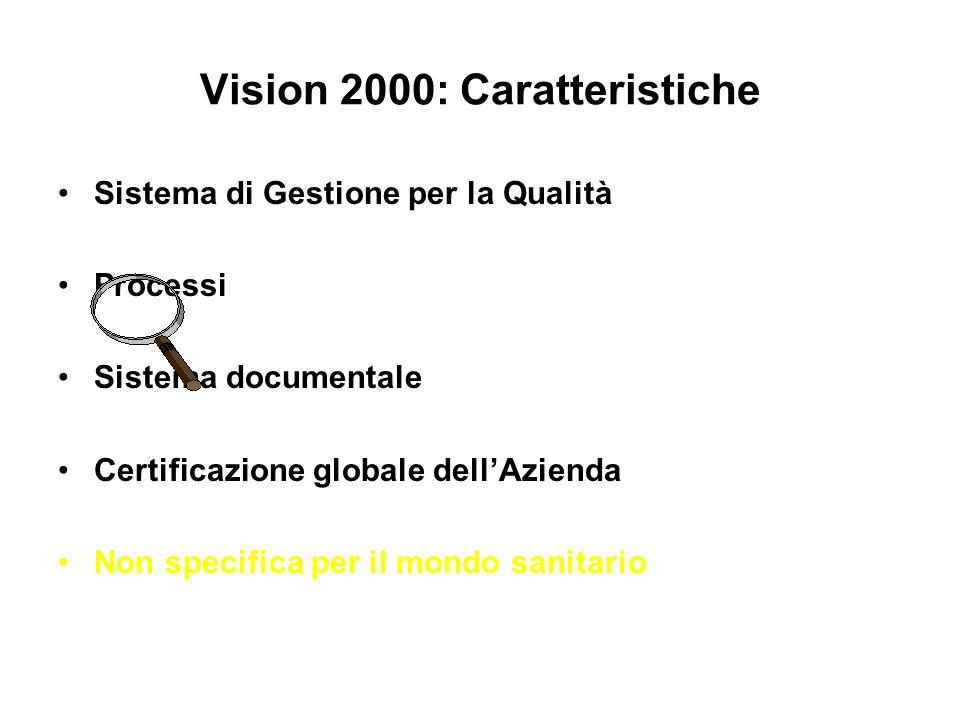 Vision 2000: Caratteristiche