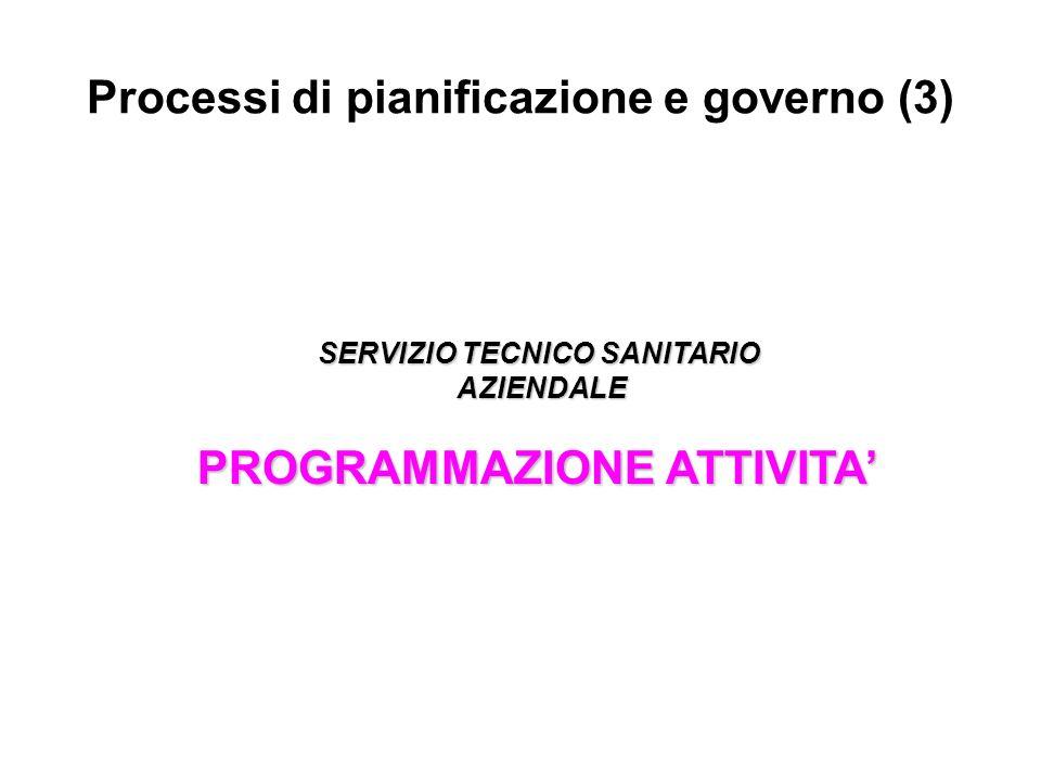 Processi di pianificazione e governo (3)