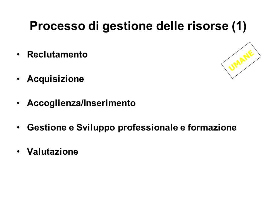 Processo di gestione delle risorse (1)