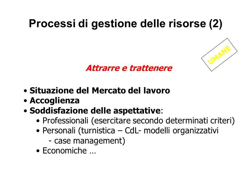 Processi di gestione delle risorse (2)