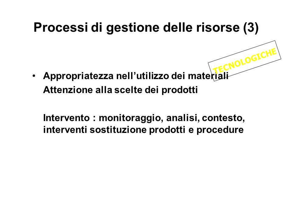 Processi di gestione delle risorse (3)