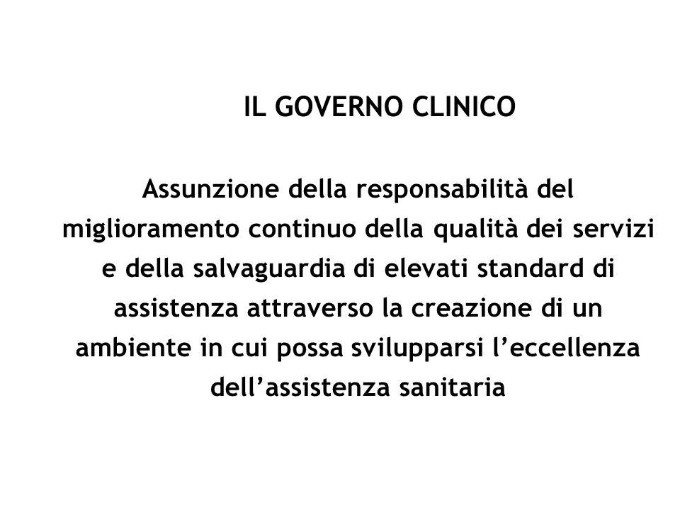 IL GOVERNO CLINICO