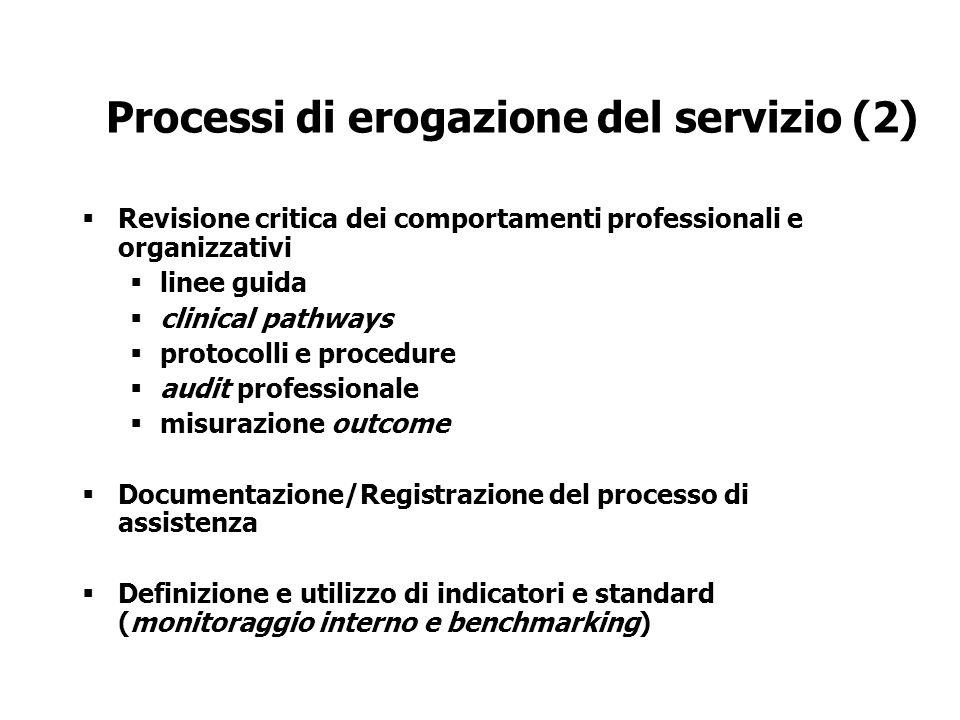Processi di erogazione del servizio (2)
