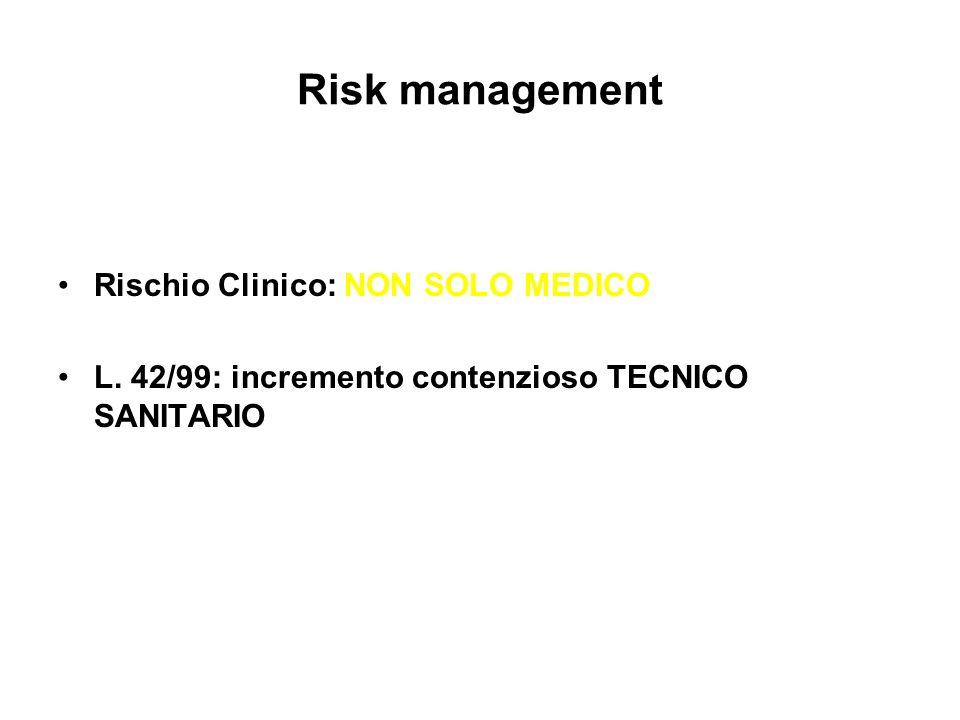 Risk management Rischio Clinico: NON SOLO MEDICO