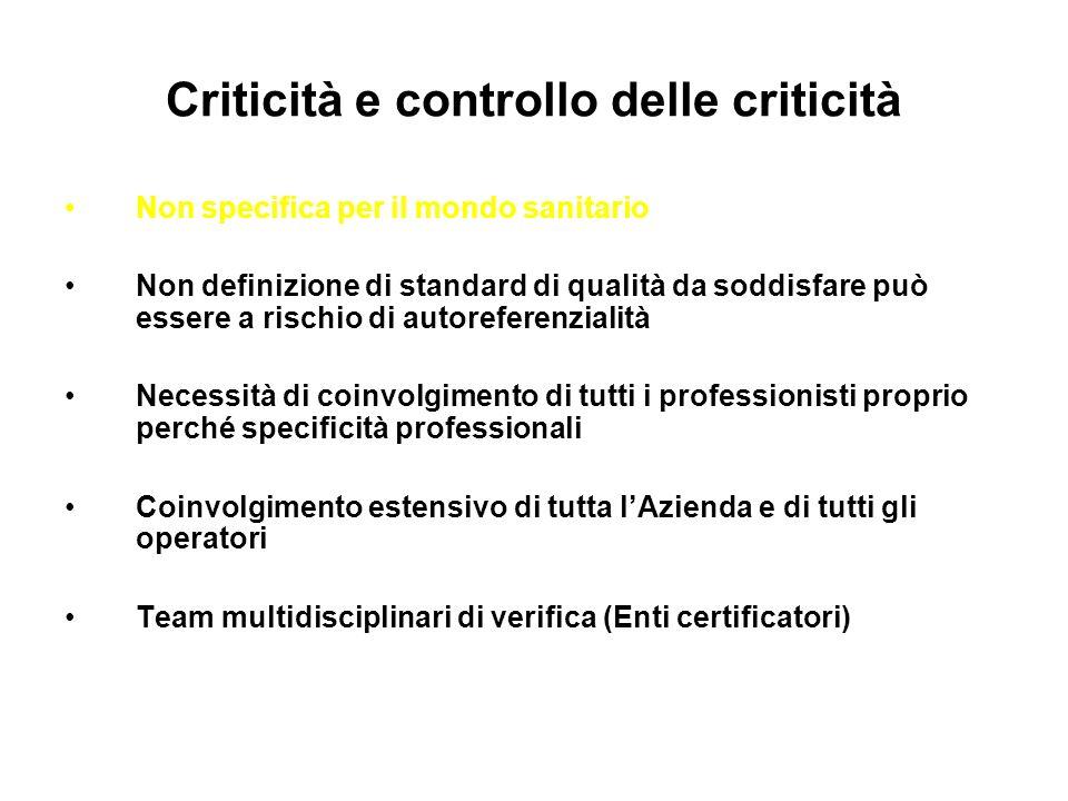 Criticità e controllo delle criticità
