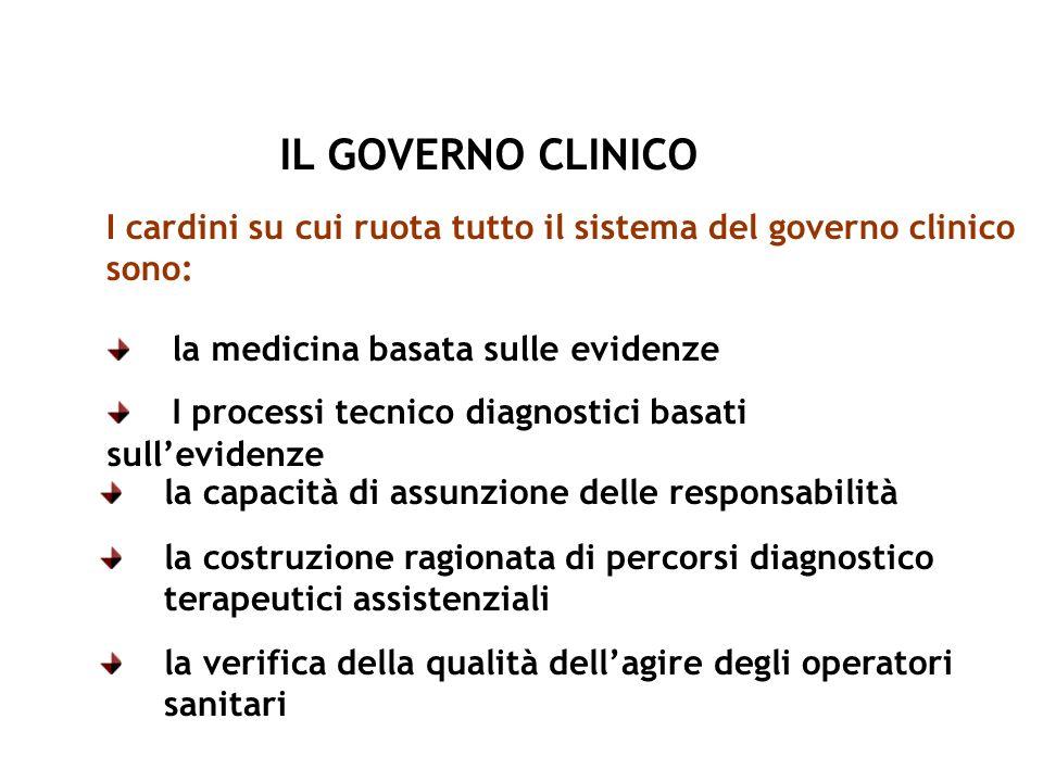 IL GOVERNO CLINICO I cardini su cui ruota tutto il sistema del governo clinico sono: la medicina basata sulle evidenze.