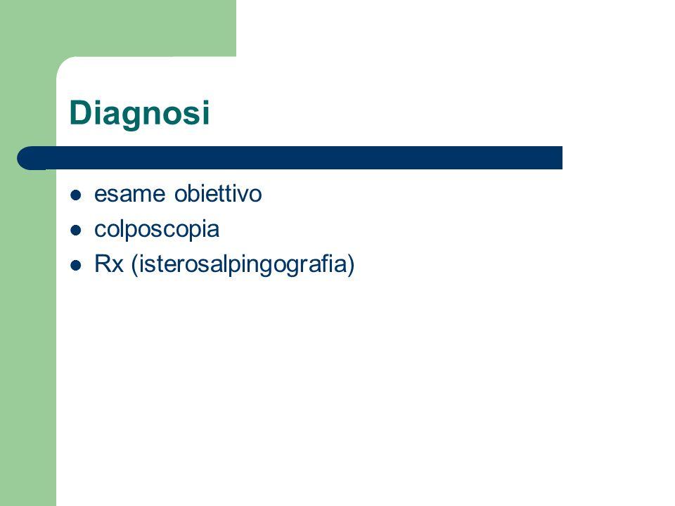 Diagnosi esame obiettivo colposcopia Rx (isterosalpingografia)
