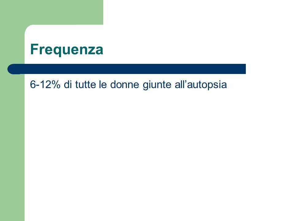 Frequenza 6-12% di tutte le donne giunte all'autopsia