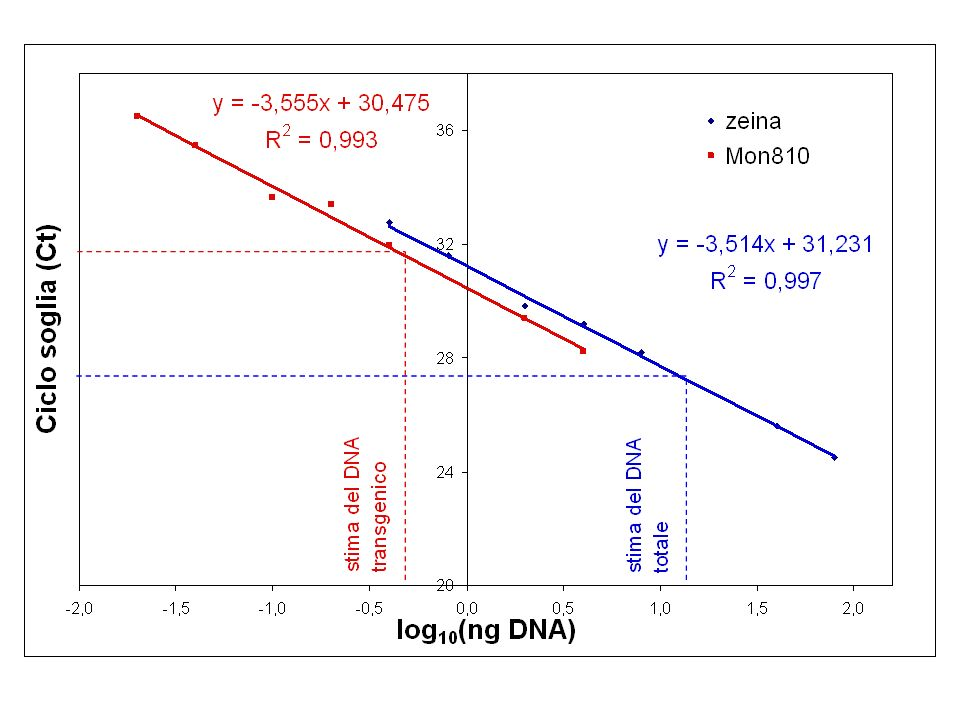 Figura 3.