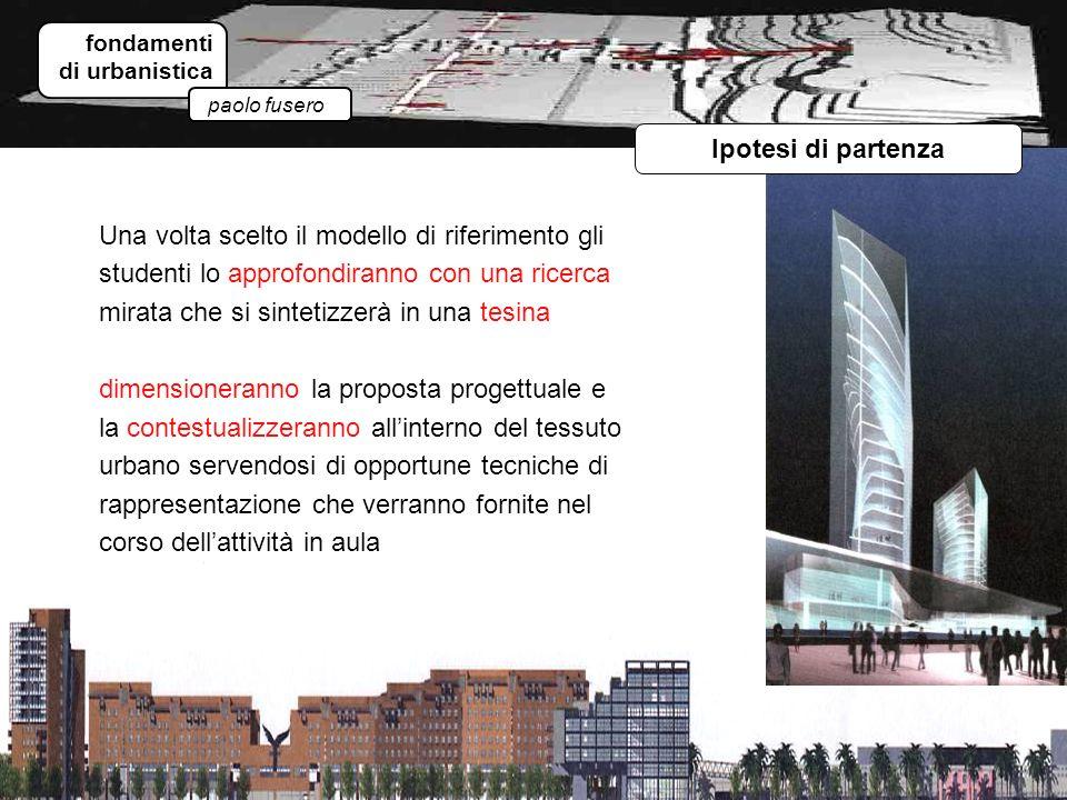 fondamenti di urbanistica. paolo fusero. Ipotesi di partenza.