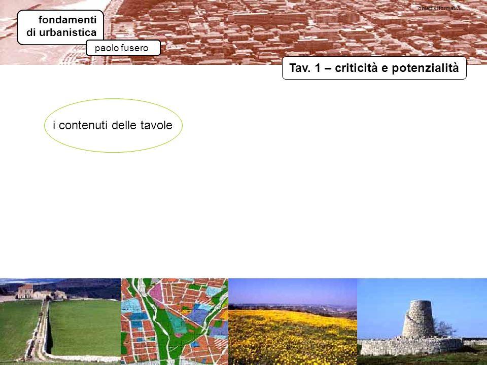 Tav. 1 – criticità e potenzialità