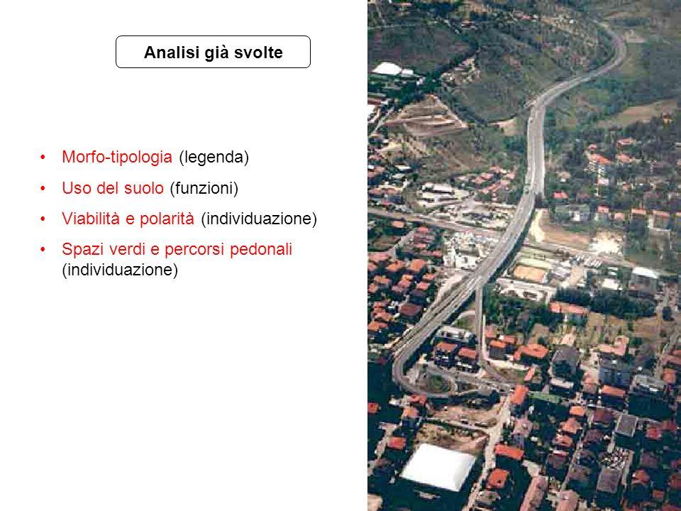 Analisi già svolte Morfo-tipologia (legenda) Uso del suolo (funzioni) Viabilità e polarità (individuazione)