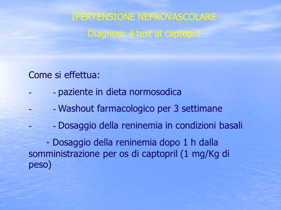 IPERTENSIONE NEFROVASCOLARE Diagnosi: il test al captopril