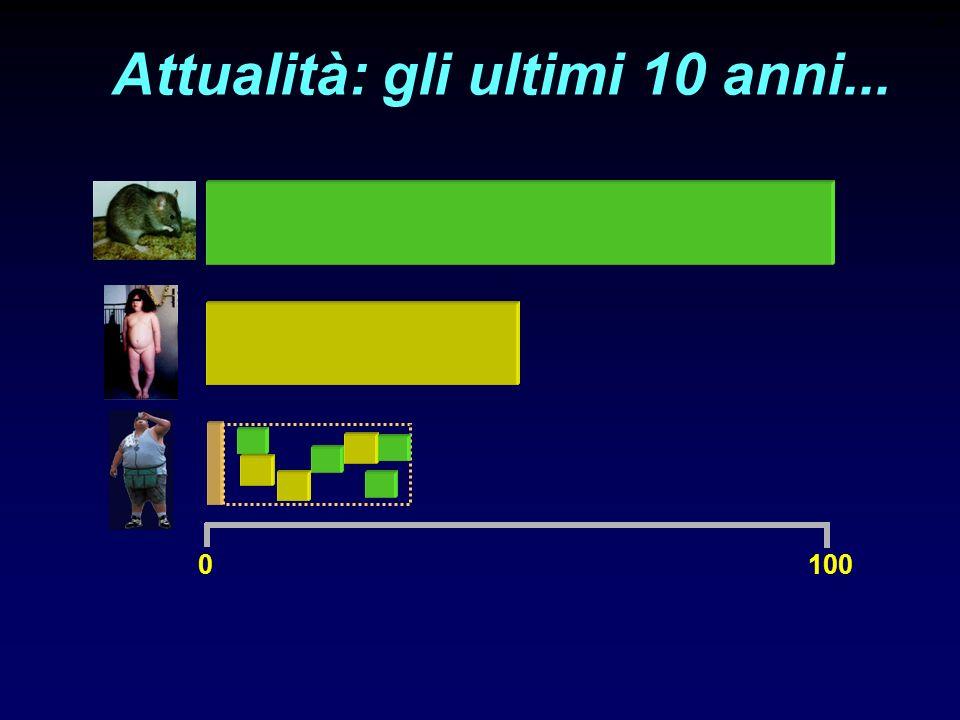 Attualità: gli ultimi 10 anni...