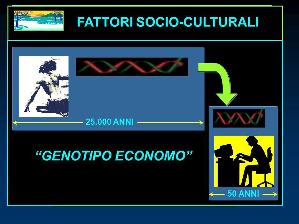 OBESITÀ FATTORI SOCIO-CULTURALI GENOTIPO ECONOMO