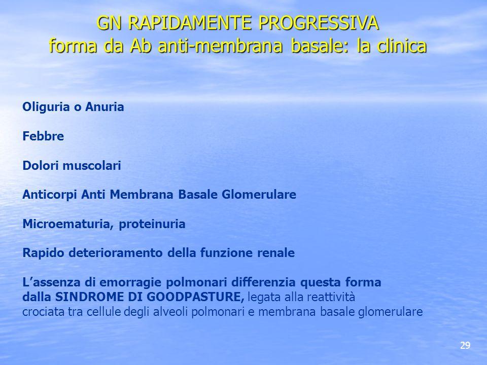 GN RAPIDAMENTE PROGRESSIVA forma da Ab anti-membrana basale: la clinica