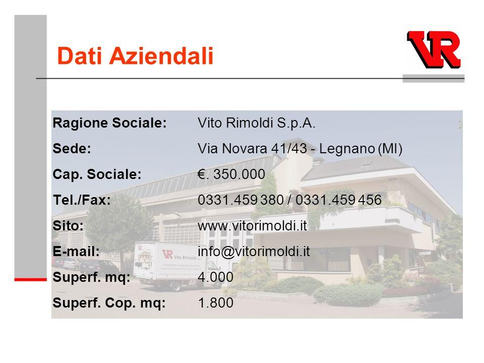 Dati Aziendali Ragione Sociale: Vito Rimoldi S.p.A.